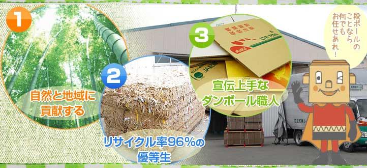 田辺のエコ・リサイクル・宣伝上手